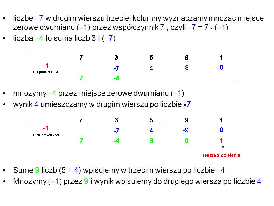 liczbę –7 w drugim wierszu trzeciej kolumny wyznaczamy mnożąc miejsce zerowe dwumianu (–1) przez współczynnik 7, czyli –7 = 7  (–1) liczba –4 to suma liczb 3 i (–7) mnożymy –4 przez miejsce zerowe dwumianu (–1) wynik 4 umieszczamy w drugim wierszu po liczbie -7 Sumę 9 liczb (5 + 4) wpisujemy w trzecim wierszu po liczbie –4 Mnożymy (–1) przez 9 i wynik wpisujemy do drugiego wiersza po liczbie 4