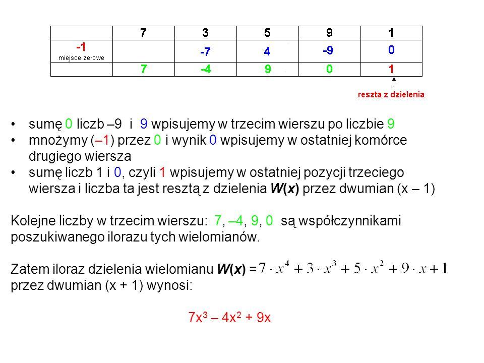 sumę 0 liczb –9 i 9 wpisujemy w trzecim wierszu po liczbie 9 mnożymy (–1) przez 0 i wynik 0 wpisujemy w ostatniej komórce drugiego wiersza sumę liczb 1 i 0, czyli 1 wpisujemy w ostatniej pozycji trzeciego wiersza i liczba ta jest resztą z dzielenia W(x) przez dwumian (x – 1) Kolejne liczby w trzecim wierszu: 7, –4, 9, 0 są współczynnikami poszukiwanego ilorazu tych wielomianów.