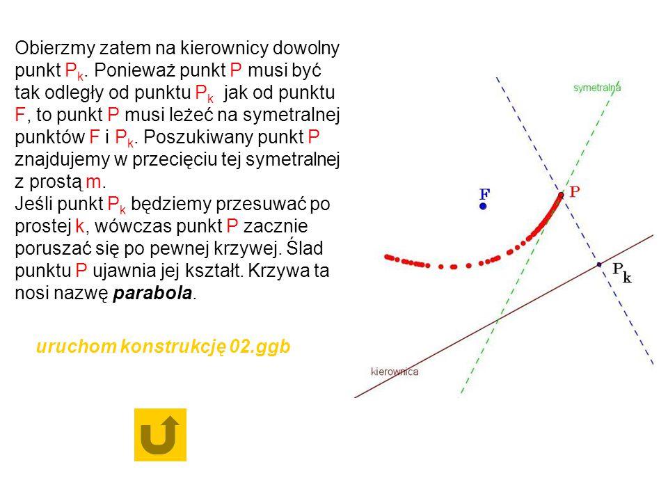 Obierzmy zatem na kierownicy dowolny punkt P k. Ponieważ punkt P musi być tak odległy od punktu P k jak od punktu F, to punkt P musi leżeć na symetral