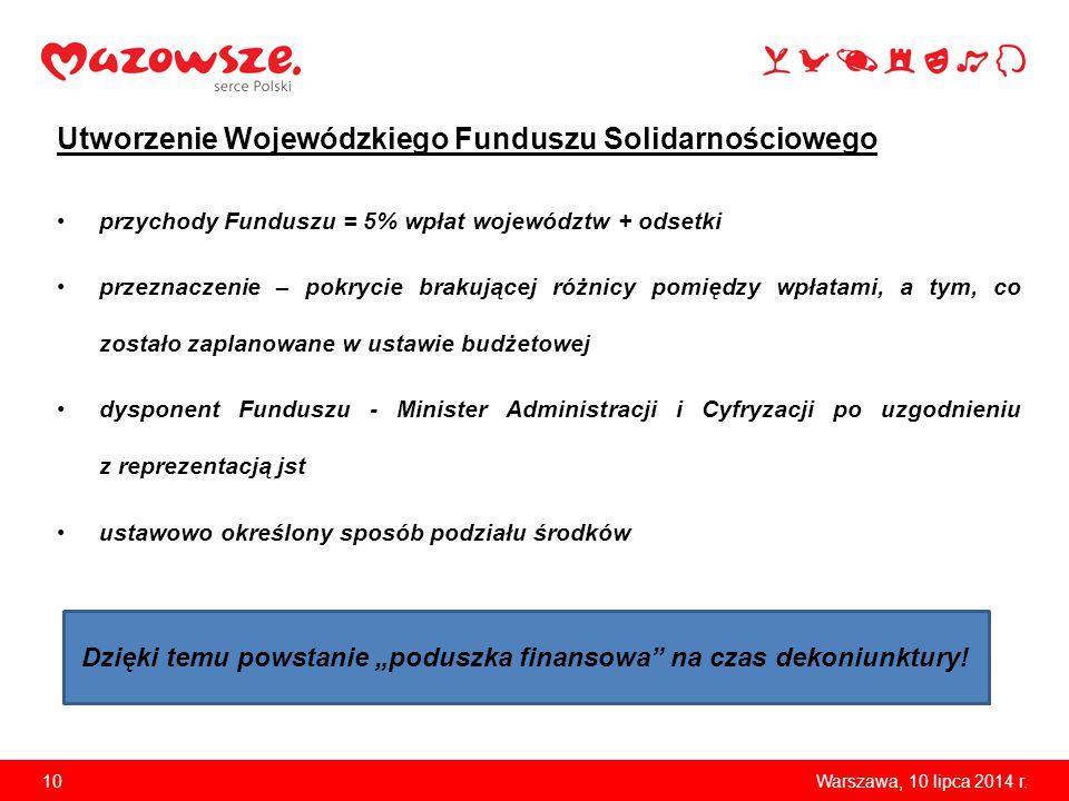 Utworzenie Wojewódzkiego Funduszu Solidarnościowego przychody Funduszu = 5% wpłat województw + odsetki przeznaczenie – pokrycie brakującej różnicy pomiędzy wpłatami, a tym, co zostało zaplanowane w ustawie budżetowej dysponent Funduszu - Minister Administracji i Cyfryzacji po uzgodnieniu z reprezentacją jst ustawowo określony sposób podziału środków 10Warszawa, 10 lipca 2014 r.
