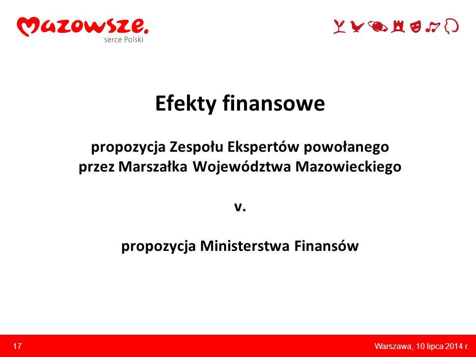 Warszawa, 10 lipca 2014 r.