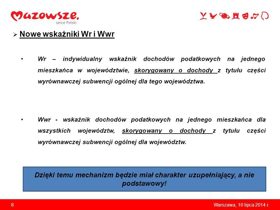  Nowe wskaźniki Wr i Wwr Wr – indywidualny wskaźnik dochodów podatkowych na jednego mieszkańca w województwie, skorygowany o dochody z tytułu części wyrównawczej subwencji ogólnej dla tego województwa.