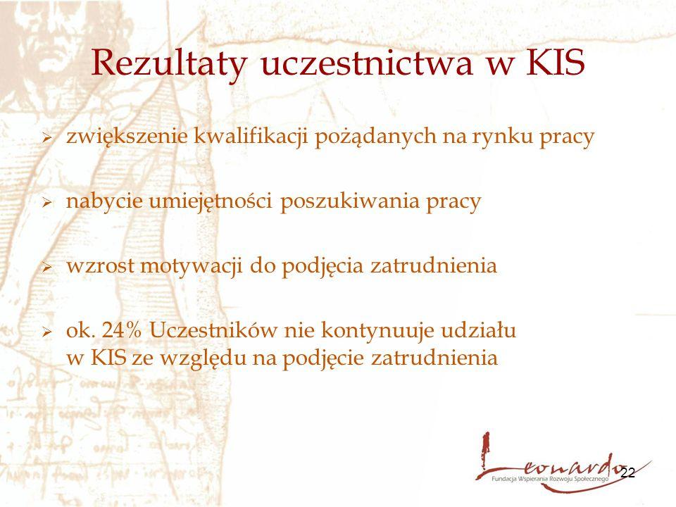 22 Rezultaty uczestnictwa w KIS  zwiększenie kwalifikacji pożądanych na rynku pracy  nabycie umiejętności poszukiwania pracy  wzrost motywacji do p