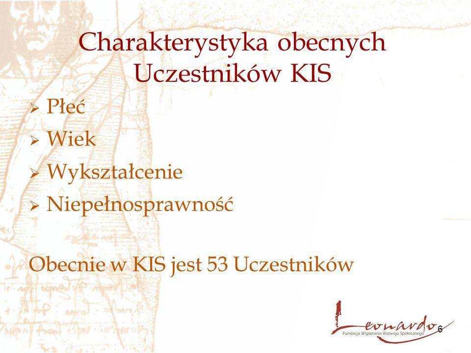 6 Charakterystyka obecnych Uczestników KIS  Płeć  Wiek  Wykształcenie  Niepełnosprawność Obecnie w KIS jest 53 Uczestników