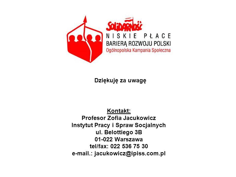 Kontakt: Profesor Zofia Jacukowicz Instytut Pracy i Spraw Socjalnych ul.