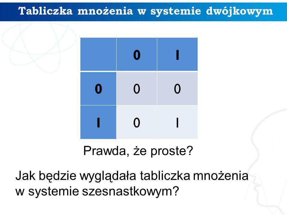 Tabliczka mnożenia w systemie dwójkowym Prawda, że proste.