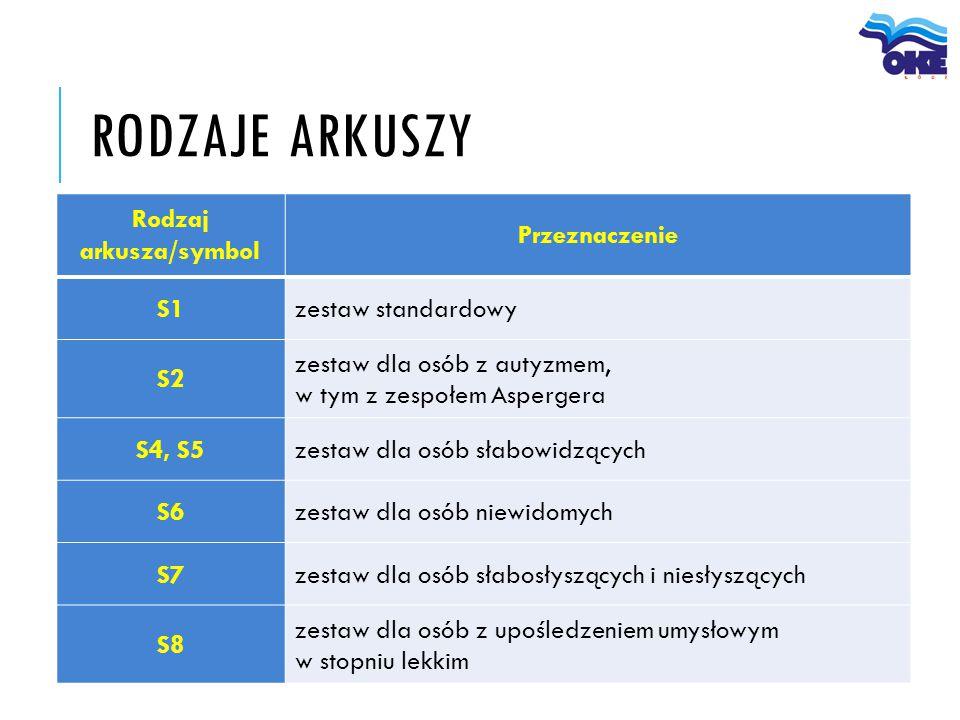 RODZAJE ARKUSZY Rodzaj arkusza/symbol Przeznaczenie S1zestaw standardowy S2 zestaw dla osób z autyzmem, w tym z zespołem Aspergera S4, S5zestaw dla os