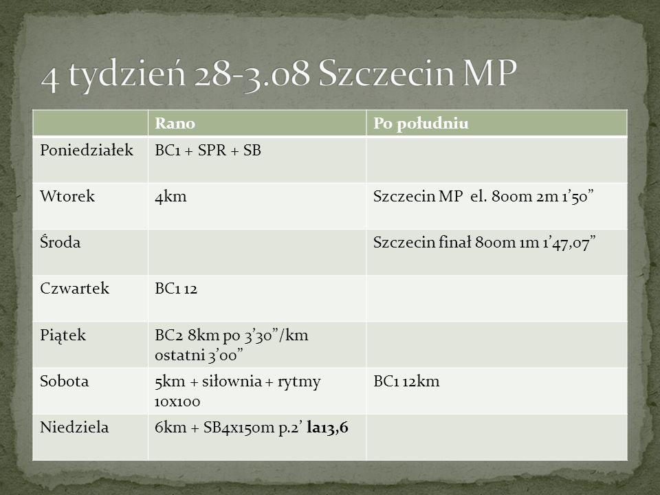 """RanoPo południu PoniedziałekBC1 + SPR + SB Wtorek4kmSzczecin MP el. 800m 2m 1'50"""" ŚrodaSzczecin finał 800m 1m 1'47,07"""" CzwartekBC1 12 PiątekBC2 8km po"""