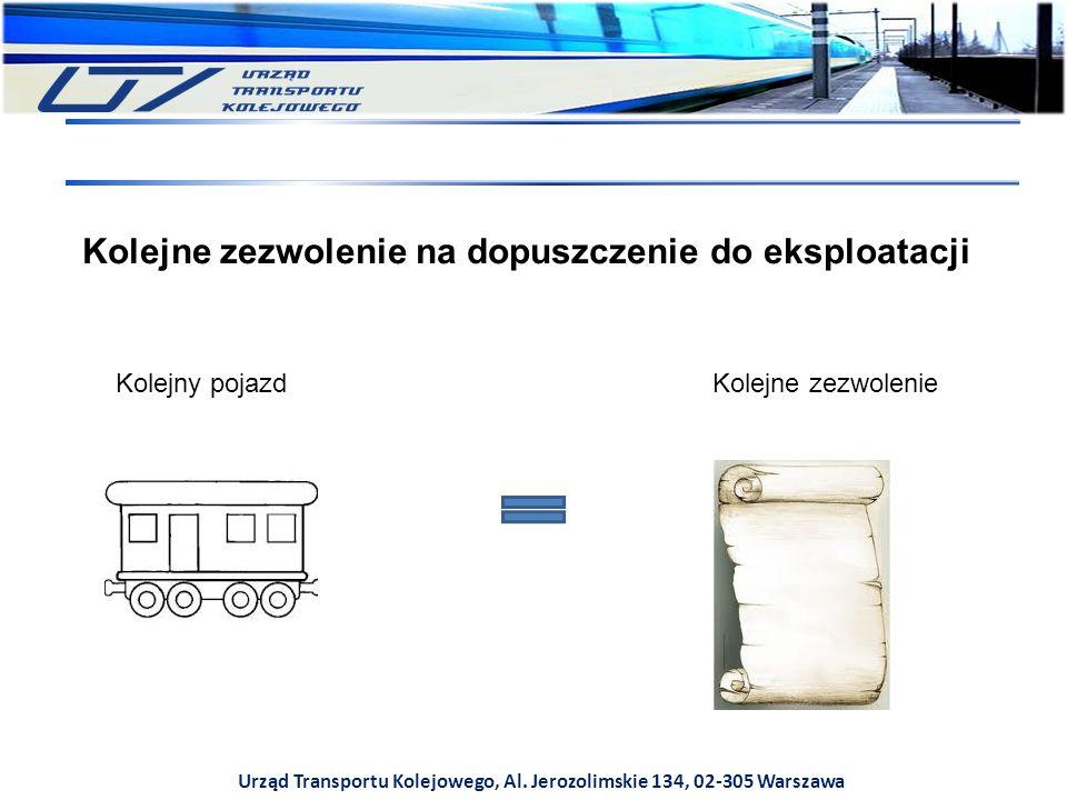 Urząd Transportu Kolejowego, Al. Jerozolimskie 134, 02-305 Warszawa Kolejne zezwolenie na dopuszczenie do eksploatacji Kolejne zezwolenieKolejny pojaz