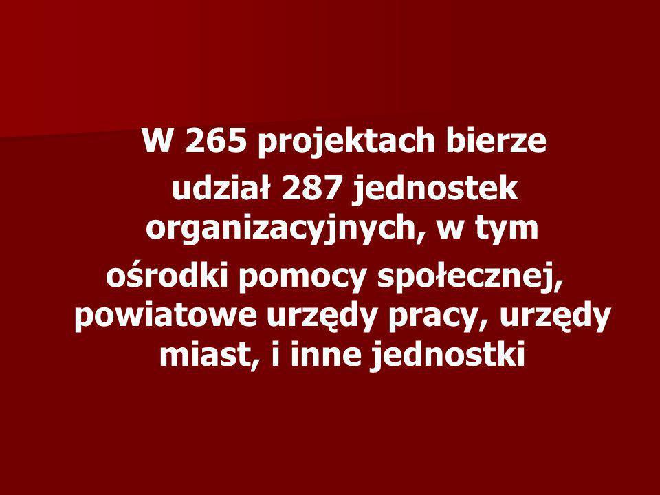 W 265 projektach bierze udział 287 jednostek organizacyjnych, w tym ośrodki pomocy społecznej, powiatowe urzędy pracy, urzędy miast, i inne jednostki