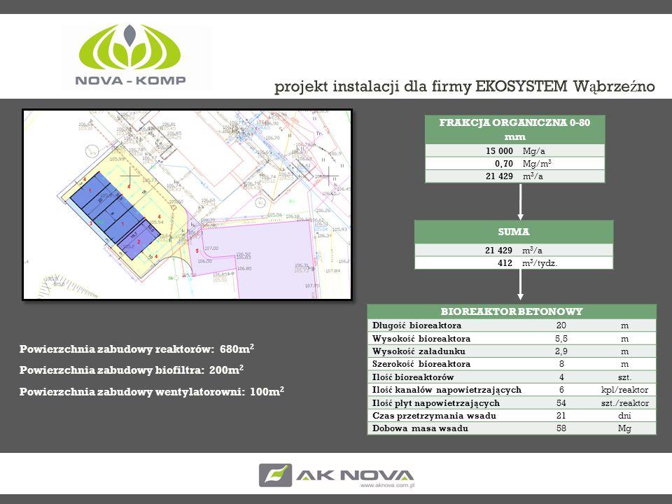 Powierzchnia zabudowy reaktorów: 680m 2 Powierzchnia zabudowy biofiltra: 200m 2 Powierzchnia zabudowy wentylatorowni: 100m 2 FRAKCJA ORGANICZNA 0-80 m