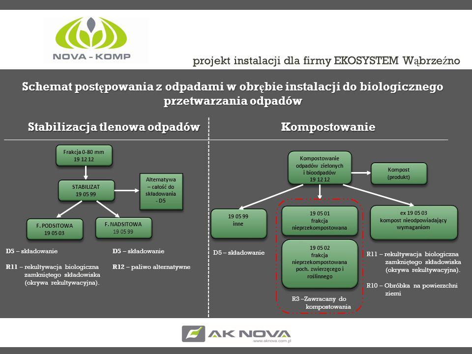 Dzi ę kujemy za uwag ę Piotr Grabek www.aknova.com.pl