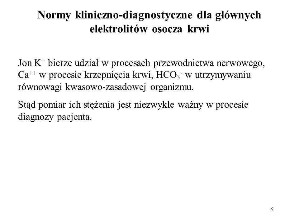5 Normy kliniczno-diagnostyczne dla głównych elektrolitów osocza krwi Jon K + bierze udział w procesach przewodnictwa nerwowego, Ca ++ w procesie krze