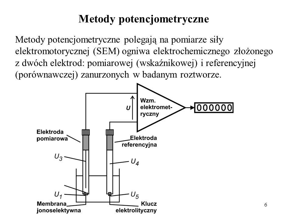 6 Metody potencjometryczne Metody potencjometryczne polegają na pomiarze siły elektromotorycznej (SEM) ogniwa elektrochemicznego złożonego z dwóch ele