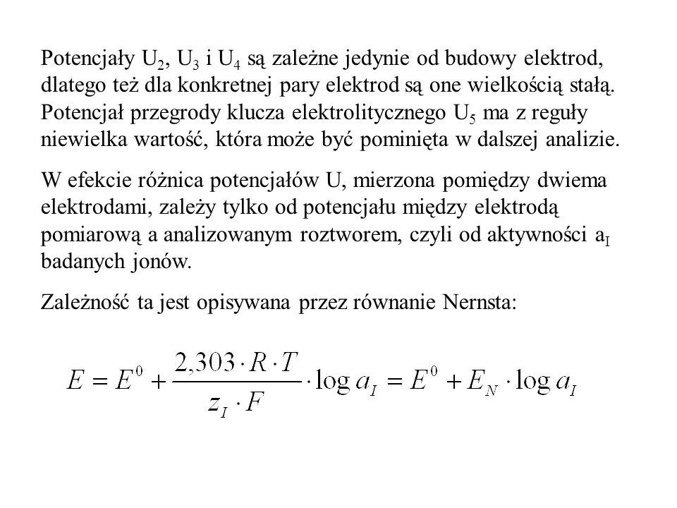 Potencjały U 2, U 3 i U 4 są zależne jedynie od budowy elektrod, dlatego też dla konkretnej pary elektrod są one wielkością stałą. Potencjał przegrody