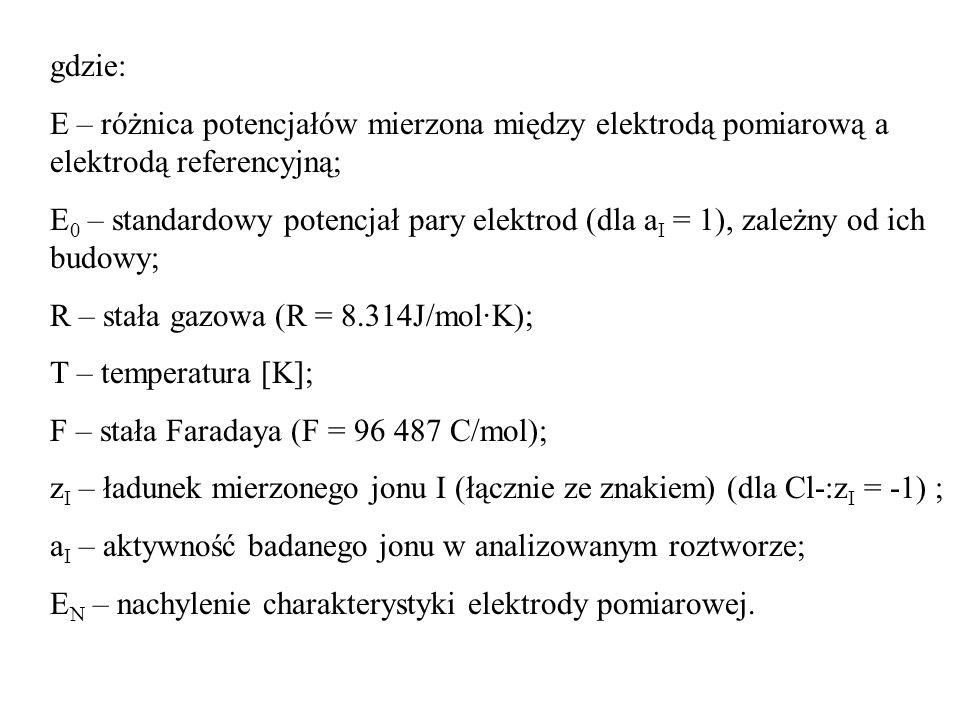 gdzie: E – różnica potencjałów mierzona między elektrodą pomiarową a elektrodą referencyjną; E 0 – standardowy potencjał pary elektrod (dla a I = 1),