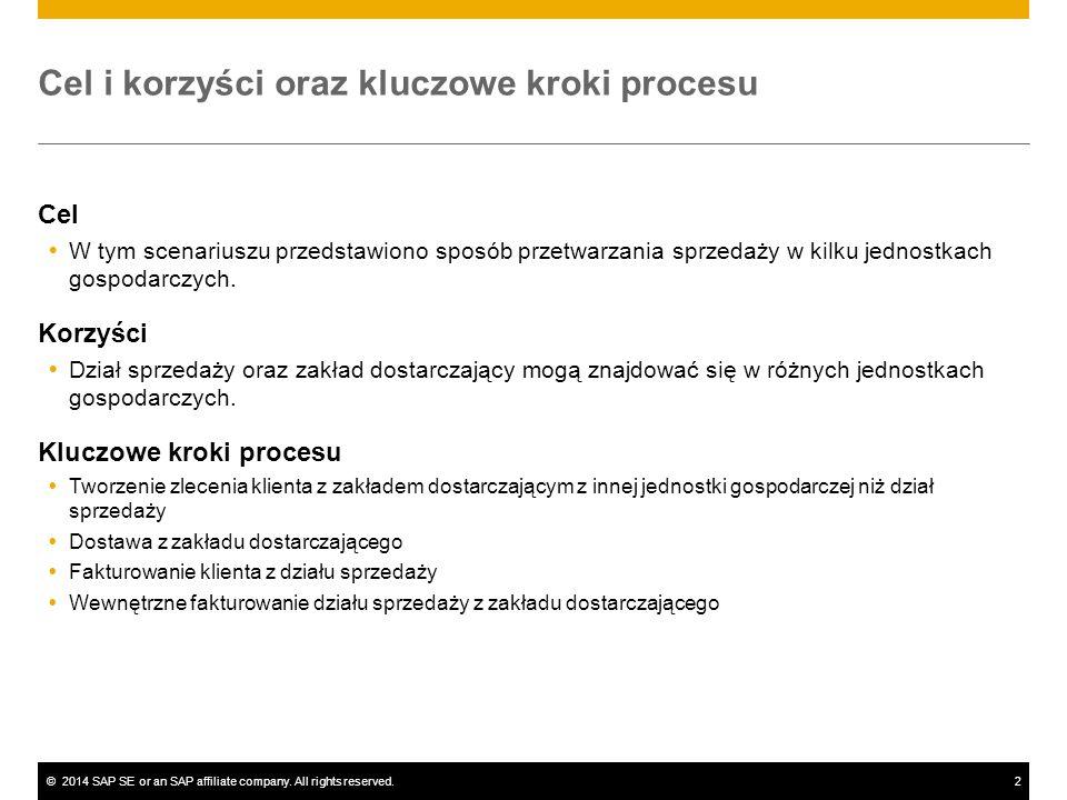 ©2014 SAP SE or an SAP affiliate company. All rights reserved.2 Cel i korzyści oraz kluczowe kroki procesu Cel  W tym scenariuszu przedstawiono sposó