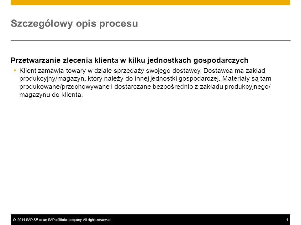 ©2014 SAP SE or an SAP affiliate company. All rights reserved.4 Szczegółowy opis procesu Przetwarzanie zlecenia klienta w kilku jednostkach gospodarcz