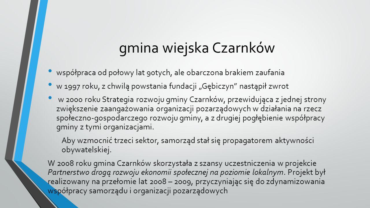 """gmina wiejska Czarnków współpraca od połowy lat 90tych, ale obarczona brakiem zaufania w 1997 roku, z chwilą powstania fundacji """"Gębiczyn"""" nastąpił zw"""