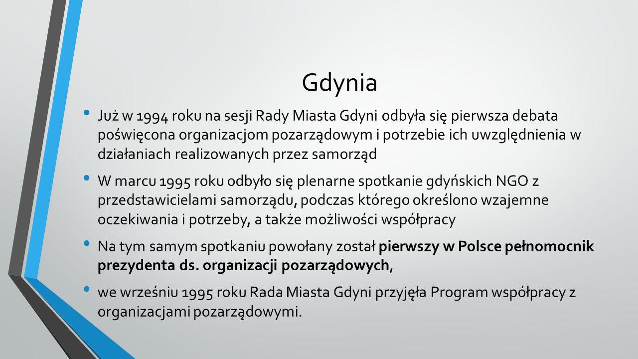 Gdynia Już w 1994 roku na sesji Rady Miasta Gdyni odbyła się pierwsza debata poświęcona organizacjom pozarządowym i potrzebie ich uwzględnienia w dzia