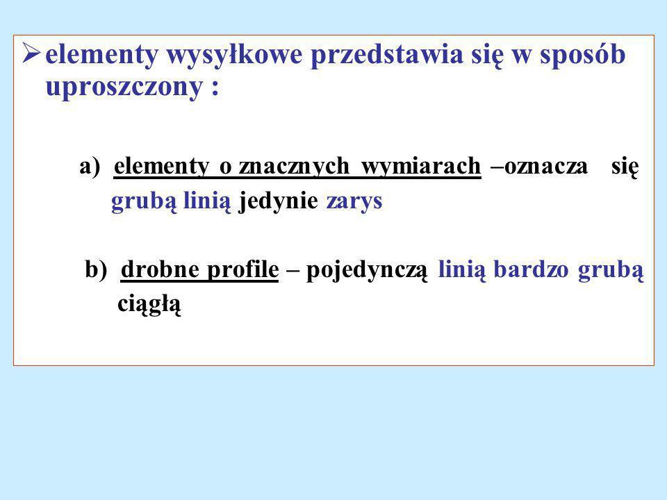  elementy wysyłkowe przedstawia się w sposób uproszczony : a) elementy o znacznych wymiarach –oznacza się grubą linią jedynie zarys b) drobne profile