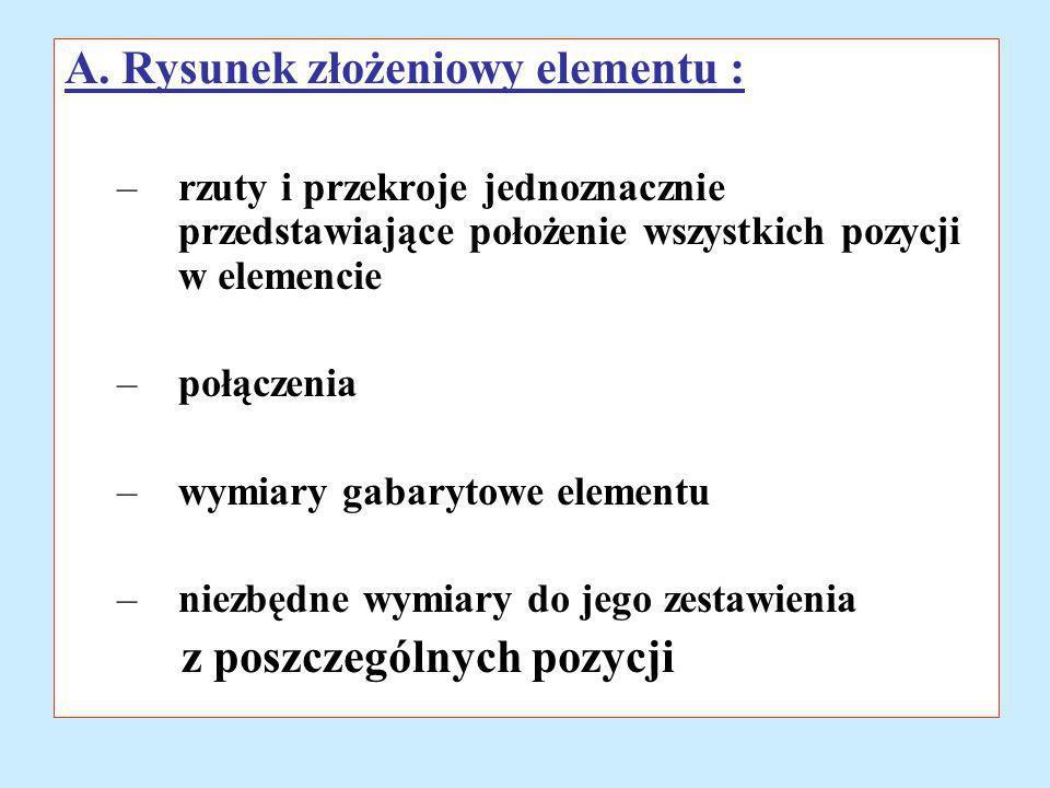 A. Rysunek złożeniowy elementu : –rzuty i przekroje jednoznacznie przedstawiające położenie wszystkich pozycji w elemencie –połączenia –wymiary gabary