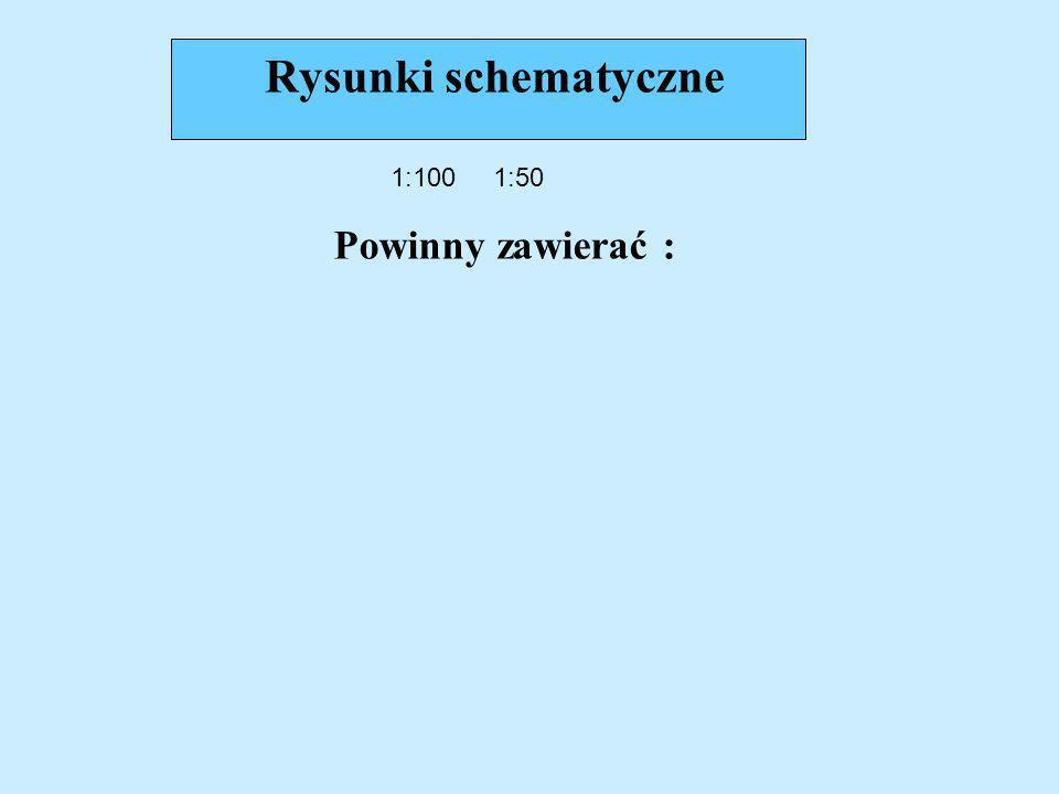 Rysunki schematyczne Powinny zawierać : 1:100 1:50
