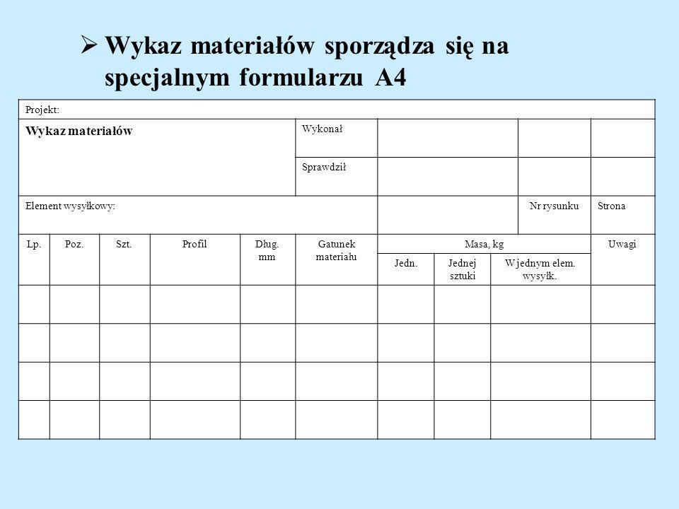  Wykaz materiałów sporządza się na specjalnym formularzu A4 Projekt: Wykaz materiałów Wykonał Sprawdził Element wysyłkowy:Nr rysunkuStrona Lp.Poz.Szt