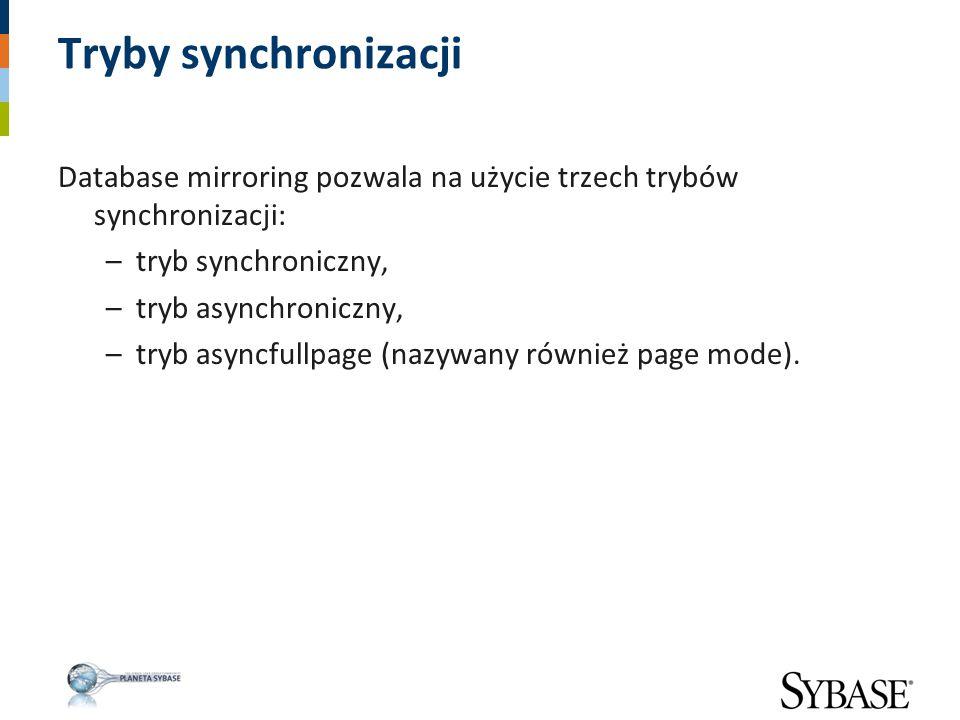 Tryby synchronizacji Database mirroring pozwala na użycie trzech trybów synchronizacji: –tryb synchroniczny, –tryb asynchroniczny, –tryb asyncfullpage