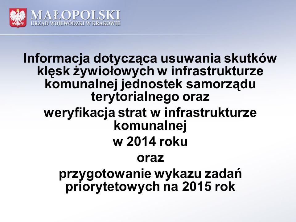 Informacja dotycząca usuwania skutków klęsk żywiołowych w infrastrukturze komunalnej jednostek samorządu terytorialnego oraz weryfikacja strat w infra