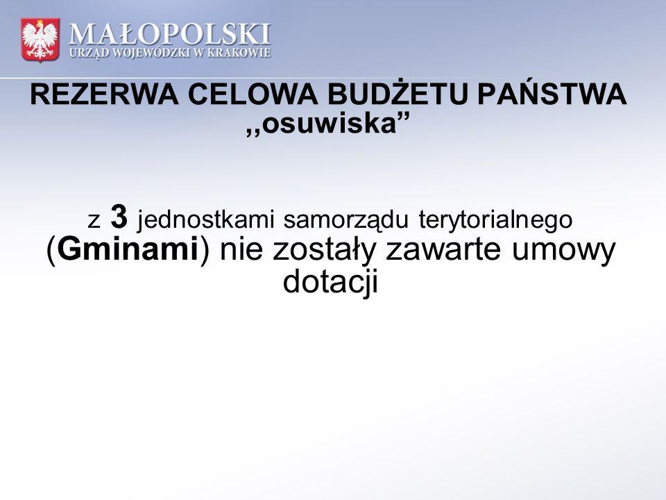 """REZERWA CELOWA BUDŻETU PAŃSTWA,,osuwiska"""" z 3 jednostkami samorządu terytorialnego (Gminami) nie zostały zawarte umowy dotacji"""