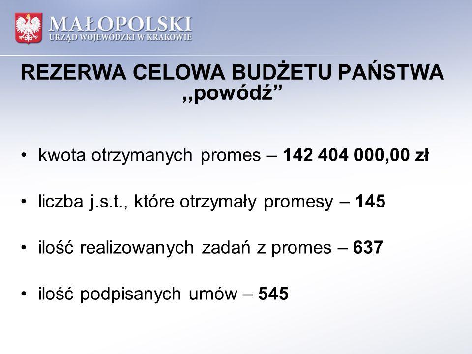 """REZERWA CELOWA BUDŻETU PAŃSTWA,,powódź"""" kwota otrzymanych promes – 142 404 000,00 zł liczba j.s.t., które otrzymały promesy – 145 ilość realizowanych"""