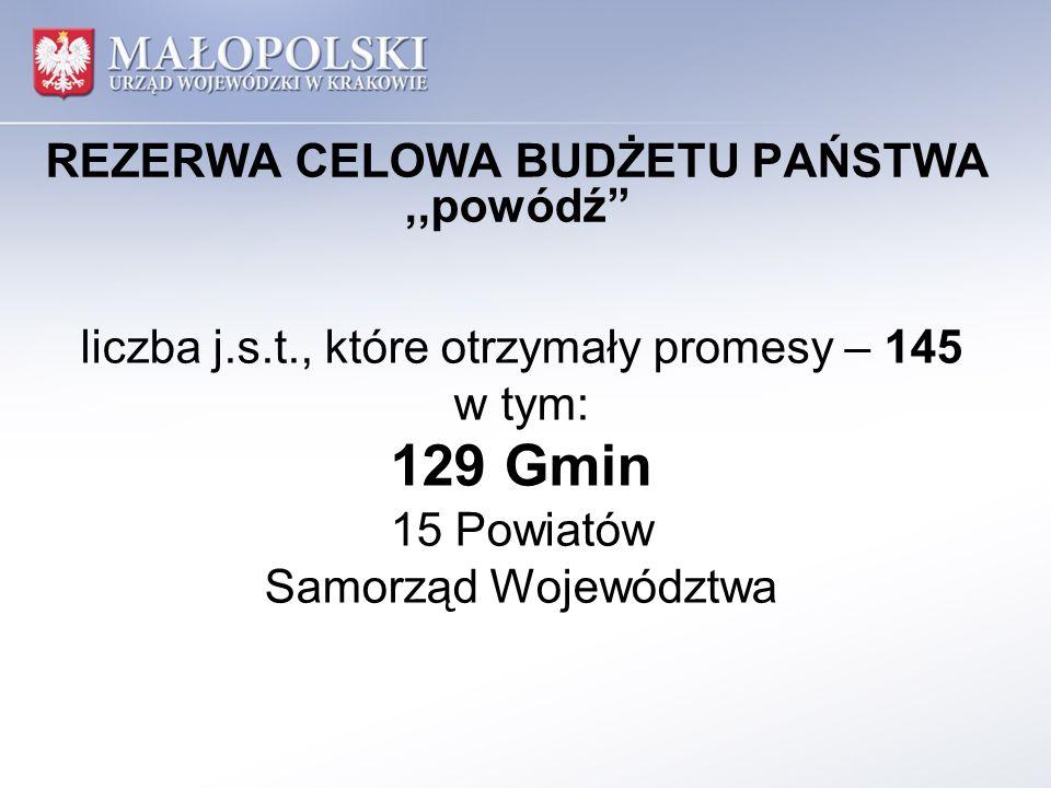 """REZERWA CELOWA BUDŻETU PAŃSTWA,,powódź"""" liczba j.s.t., które otrzymały promesy – 145 w tym: 129 Gmin 15 Powiatów Samorząd Województwa"""