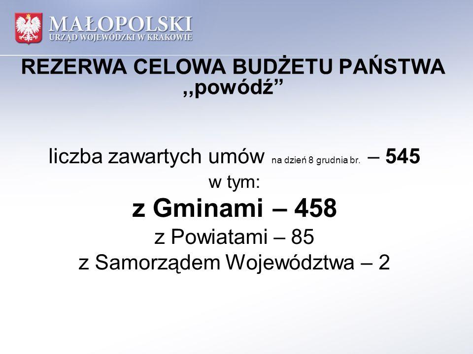 """REZERWA CELOWA BUDŻETU PAŃSTWA,,powódź"""" liczba zawartych umów na dzień 8 grudnia br. – 545 w tym: z Gminami – 458 z Powiatami – 85 z Samorządem Wojewó"""