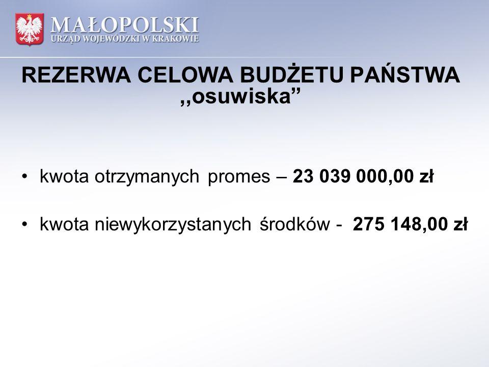 """REZERWA CELOWA BUDŻETU PAŃSTWA,,osuwiska"""" kwota otrzymanych promes – 23 039 000,00 zł kwota niewykorzystanych środków - 275 148,00 zł"""