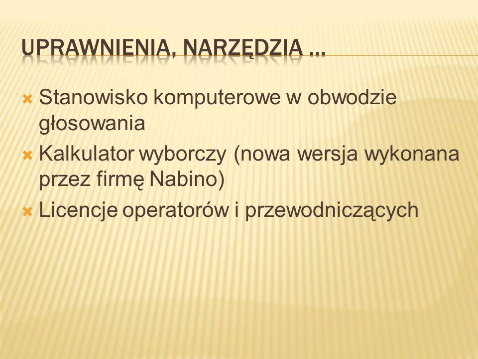  Stanowisko komputerowe w obwodzie głosowania  Kalkulator wyborczy (nowa wersja wykonana przez firmę Nabino)  Licencje operatorów i przewodniczących