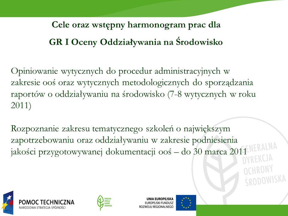 Cele oraz wstępny harmonogram prac dla GR I Oceny Oddziaływania na Środowisko Opiniowanie wytycznych do procedur administracyjnych w zakresie ooś oraz