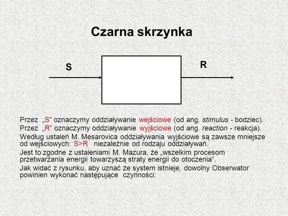"""Czarna skrzynka Przez """"S"""" oznaczymy oddziaływanie wejściowe (od ang. stimulus - bodziec). Przez """"R"""" oznaczymy oddziaływanie wyjściowe (od ang. reactio"""