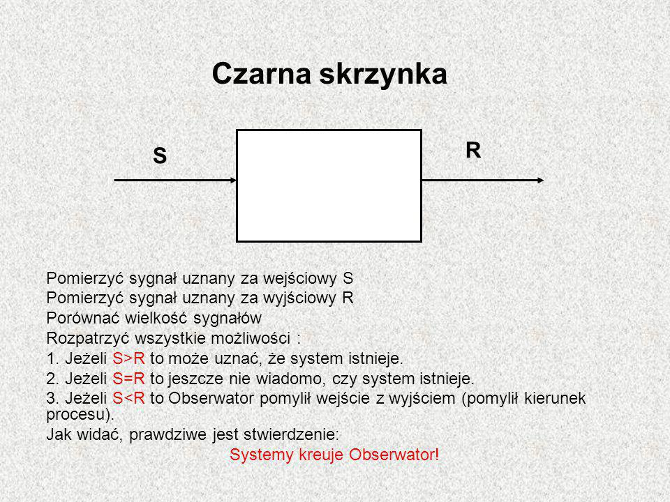 Czarna skrzynka Pomierzyć sygnał uznany za wejściowy S Pomierzyć sygnał uznany za wyjściowy R Porównać wielkość sygnałów Rozpatrzyć wszystkie możliwoś