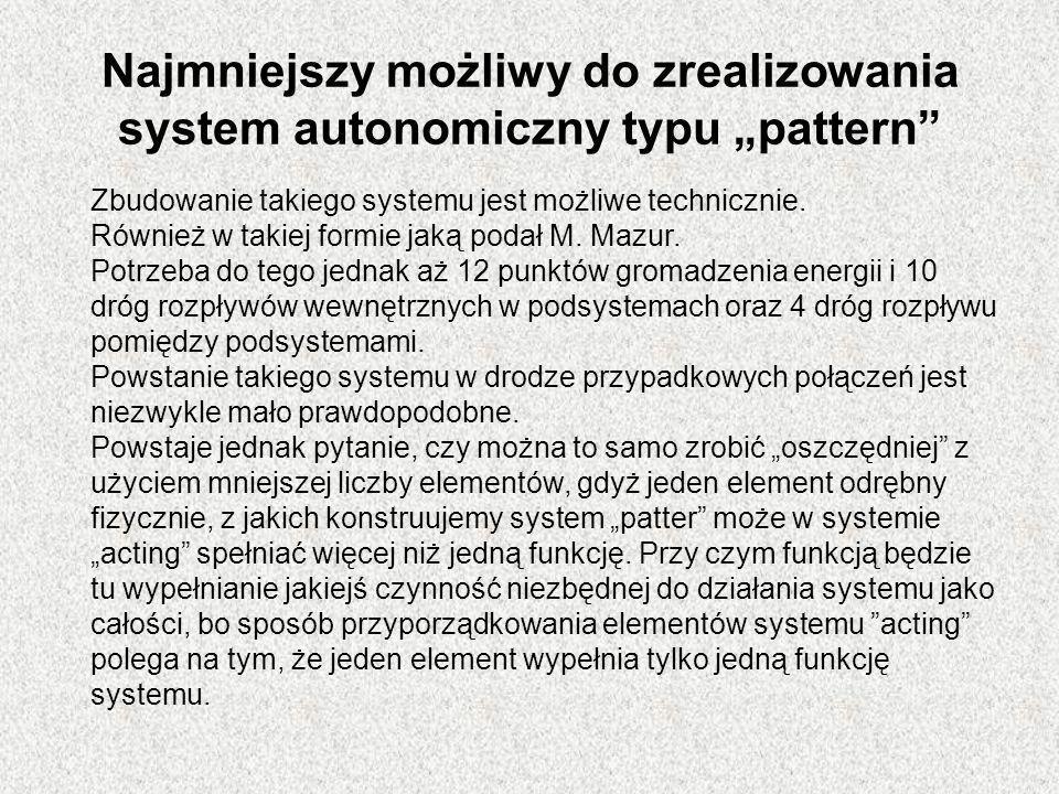 """Najmniejszy możliwy do zrealizowania system autonomiczny typu """"pattern"""" Zbudowanie takiego systemu jest możliwe technicznie. Również w takiej formie j"""