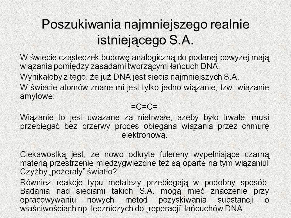 Poszukiwania najmniejszego realnie istniejącego S.A. W świecie cząsteczek budowę analogiczną do podanej powyżej mają wiązania pomiędzy zasadami tworzą