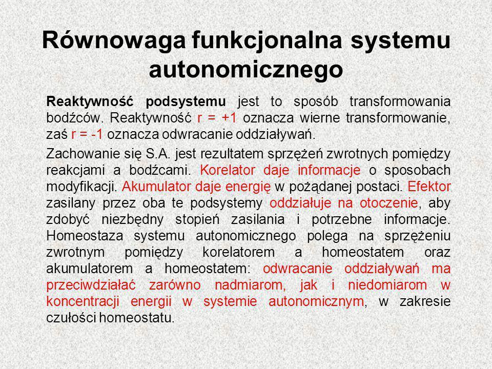 Reaktywność podsystemu jest to sposób transformowania bodźców. Reaktywność r = +1 oznacza wierne transformowanie, zaś r = -1 oznacza odwracanie oddzia