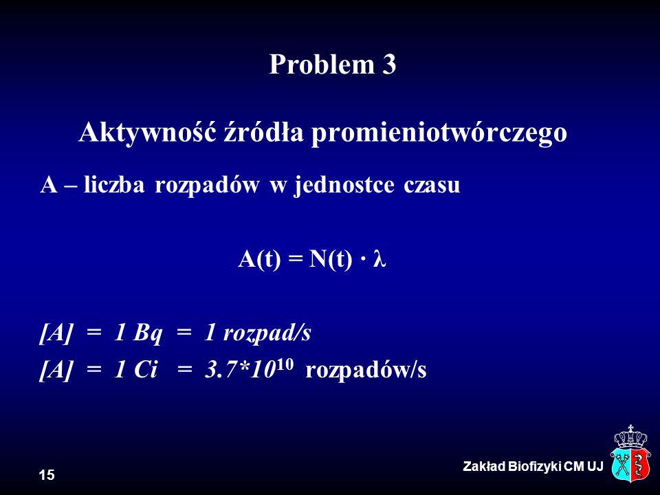15 Aktywność źródła promieniotwórczego A – liczba rozpadów w jednostce czasu A(t) = N(t) · λ [A] = 1 Bq = 1 rozpad/s [A] = 1 Ci = 3.7*10 10 rozpadów/s