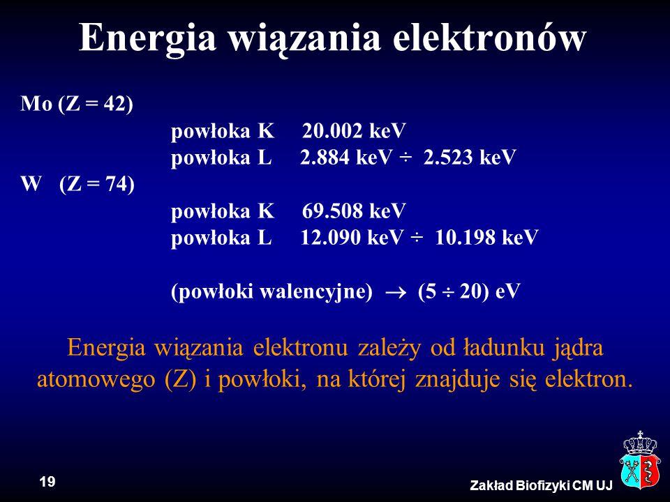 19 Zakład Biofizyki CM UJ Energia wiązania elektronów Mo (Z = 42) powłoka K 20.002 keV powłoka L 2.884 keV ÷ 2.523 keV W (Z = 74) powłoka K 69.508 keV