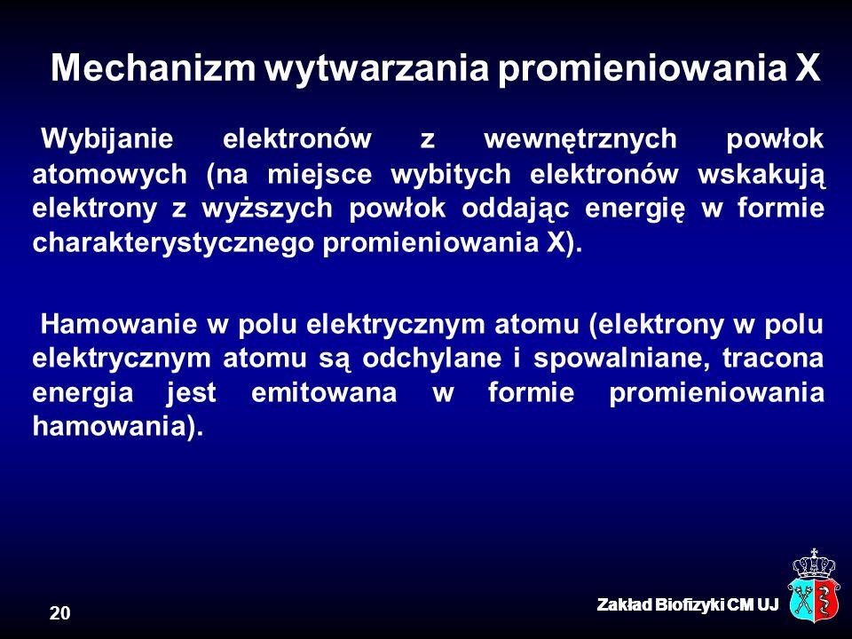 20 Zakład Biofizyki CM UJ Mechanizm wytwarzania promieniowania X Wybijanie elektronów z wewnętrznych powłok atomowych (na miejsce wybitych elektronów