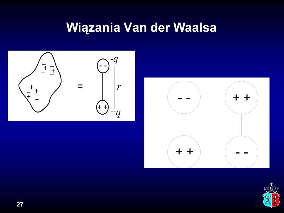27 Wiązania Van der Waalsa