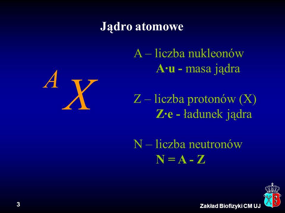 3 Zakład Biofizyki CM UJ Jądro atomowe A – liczba nukleonów A·u - masa jądra Z – liczba protonów (X) Z·e - ładunek jądra N – liczba neutronów N = A -
