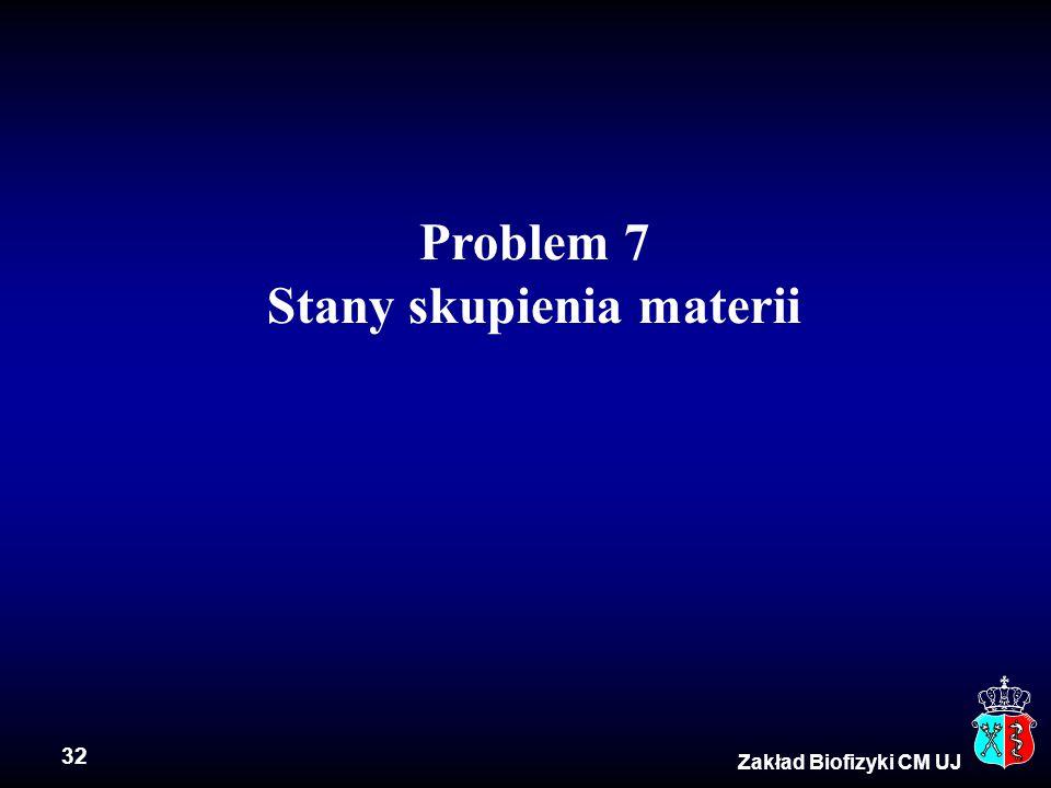 32 Zakład Biofizyki CM UJ Problem 7 Stany skupienia materii