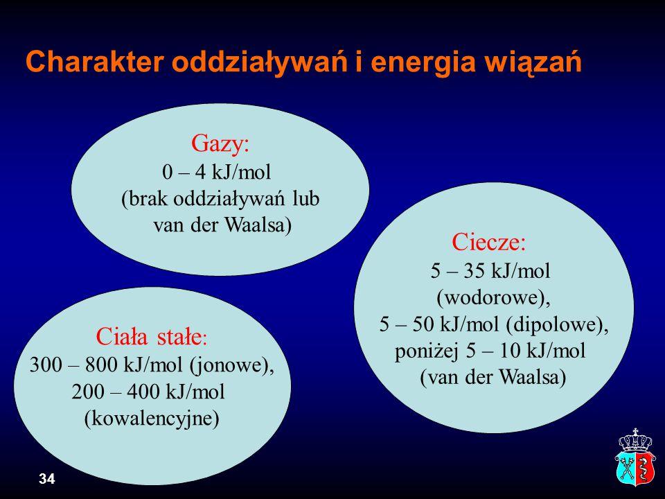 34 Charakter oddziaływań i energia wiązań Gazy: 0 – 4 kJ/mol (brak oddziaływań lub van der Waalsa) Ciecze: 5 – 35 kJ/mol (wodorowe), 5 – 50 kJ/mol (di