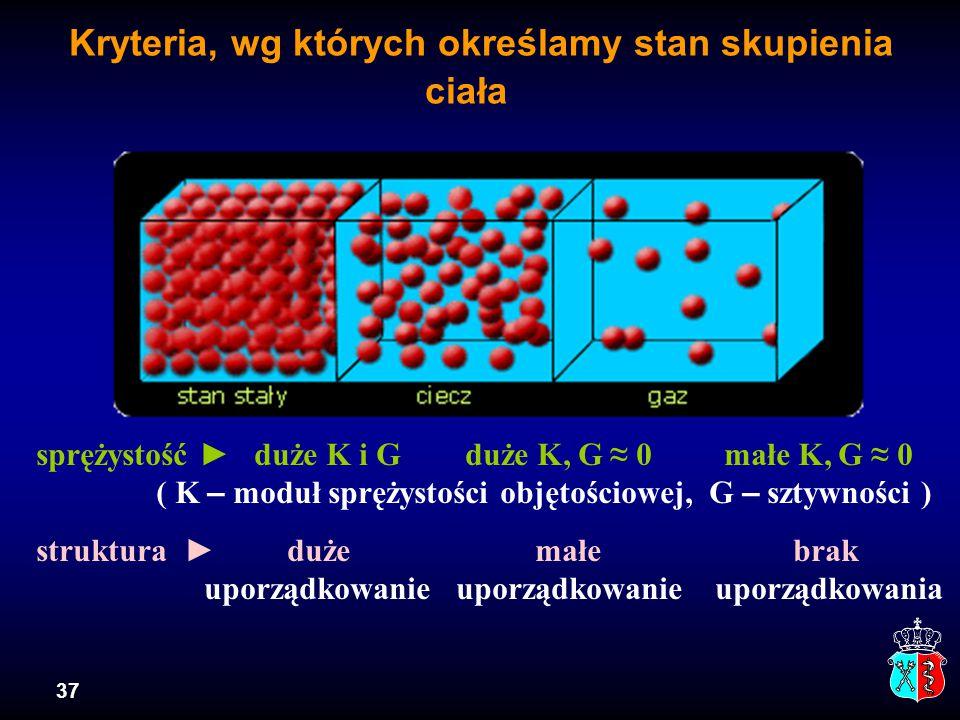 37 Kryteria, wg których określamy stan skupienia ciała sprężystość ► duże K i G duże K, G ≈ 0 małe K, G ≈ 0 ( K – moduł sprężystości objętościowej, G